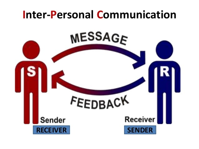 example of mediated interpersonal communication
