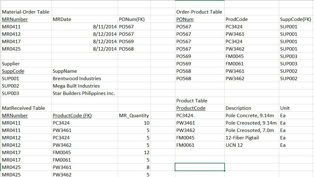how to normalize a table in database with example
