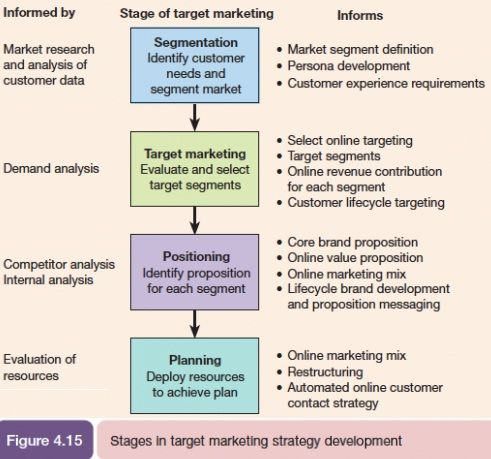 an example of a market research plan