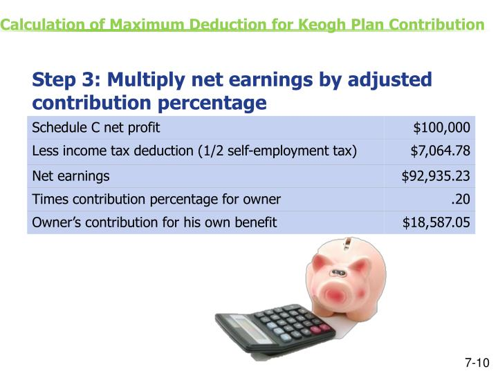 example of a defined contribution plan