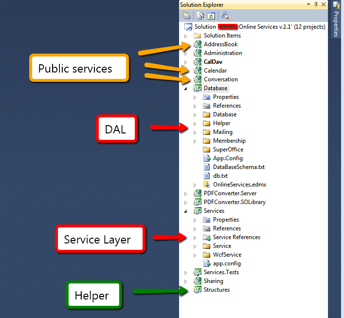 wcf service example with database connection