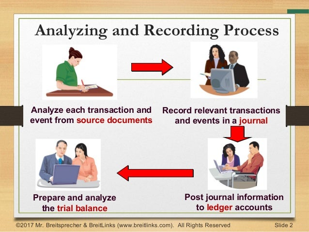 general ledger trial balance example