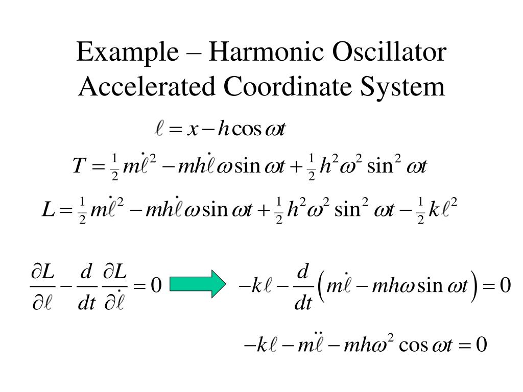 example of absolute coordinate system