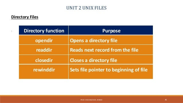 symbolic link in unix with example