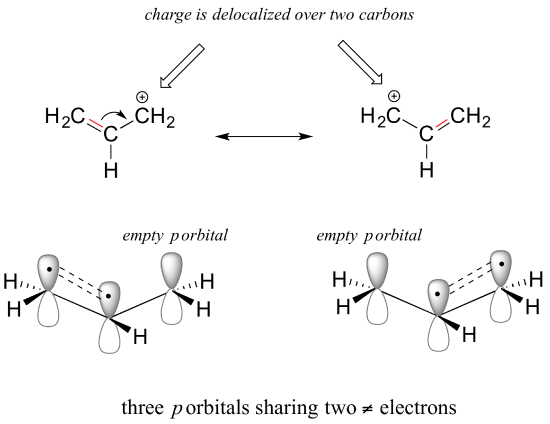 example of conjegate acid base pair