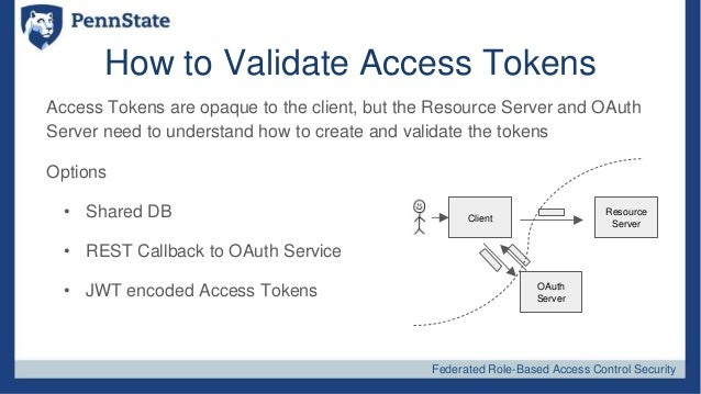 rest api token based authentication example c