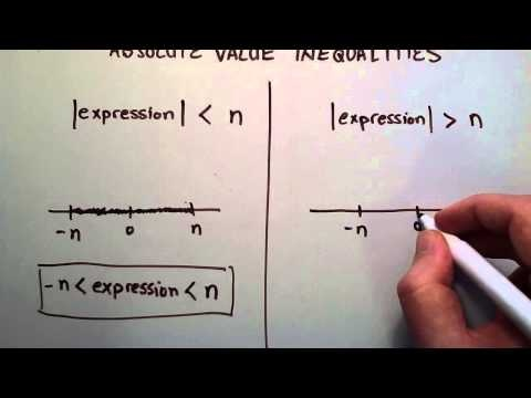absolute value definition and example
