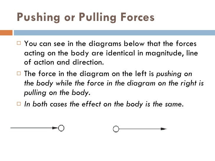 grade 7 example of torsion force