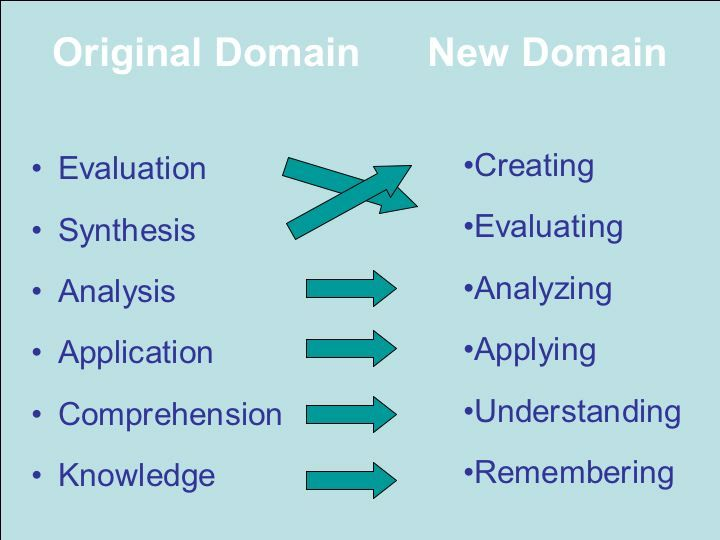 an example of a top level domain is edu
