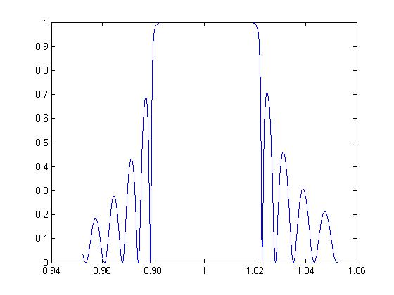 coupled differential equation matlab example