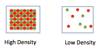 density is an example of a
