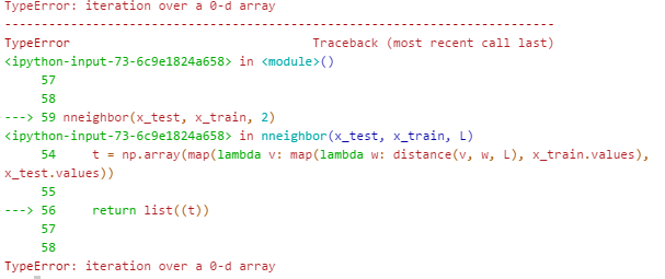example of iterator in array list