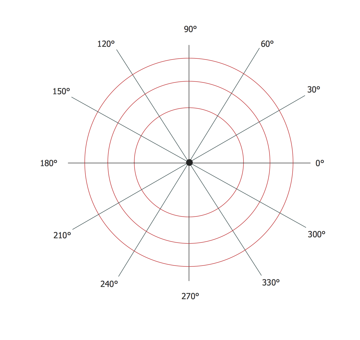 example of polar coordinate system