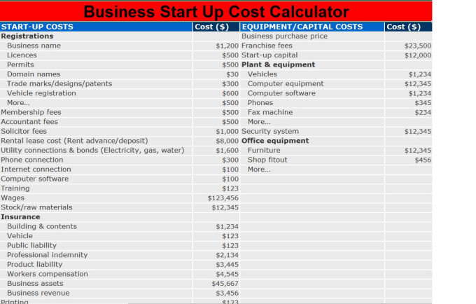 example of the small business start-up costs