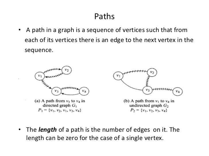 express vertex and zeros in ordered pair example