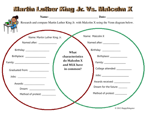 martin luther king jr research paper example