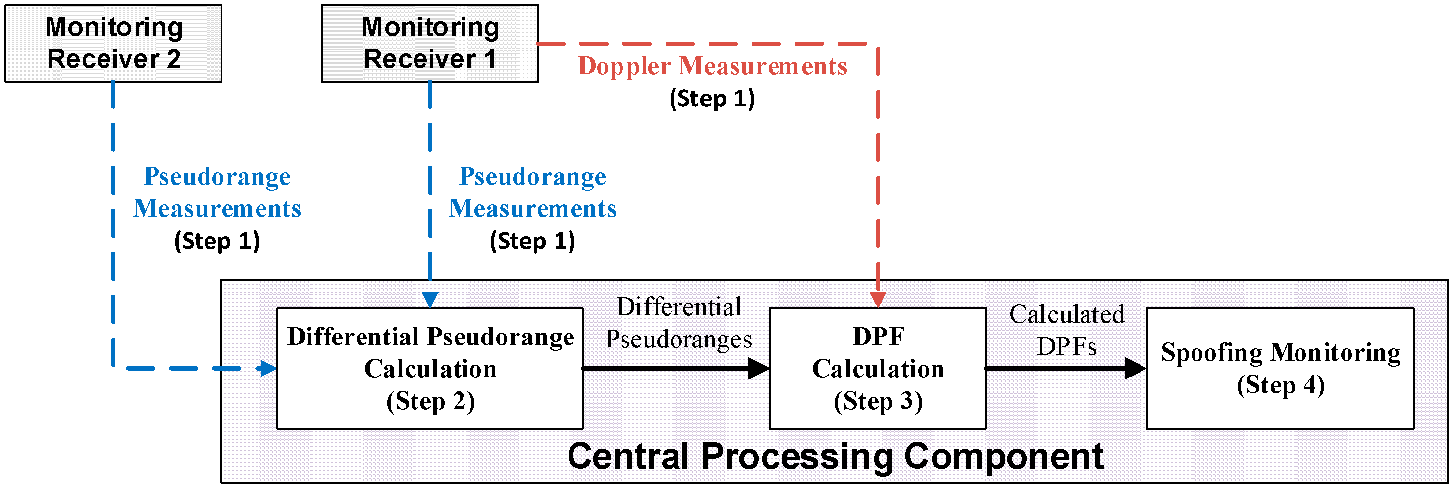 motion to institute proceedings example