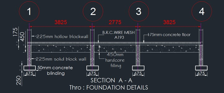 pad footing design example bs 8110