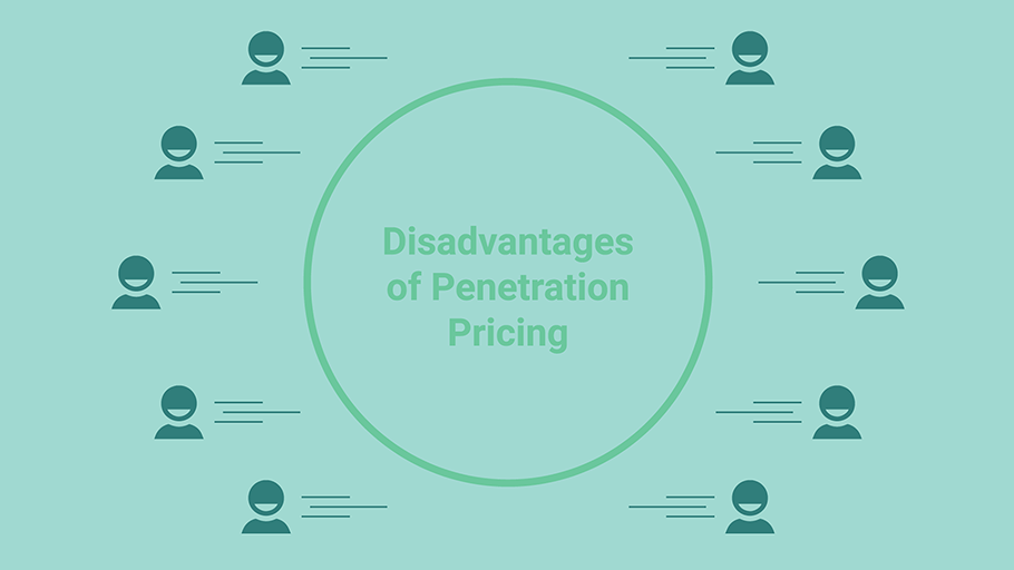 penetration pricing definition and example