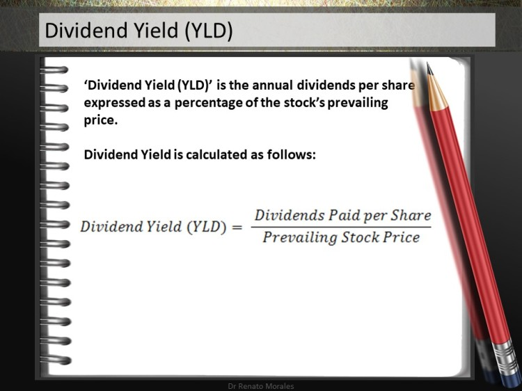 time weighted return example with dividends