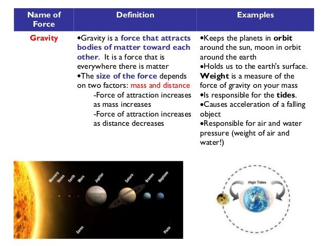 what is an example of the force of gravity